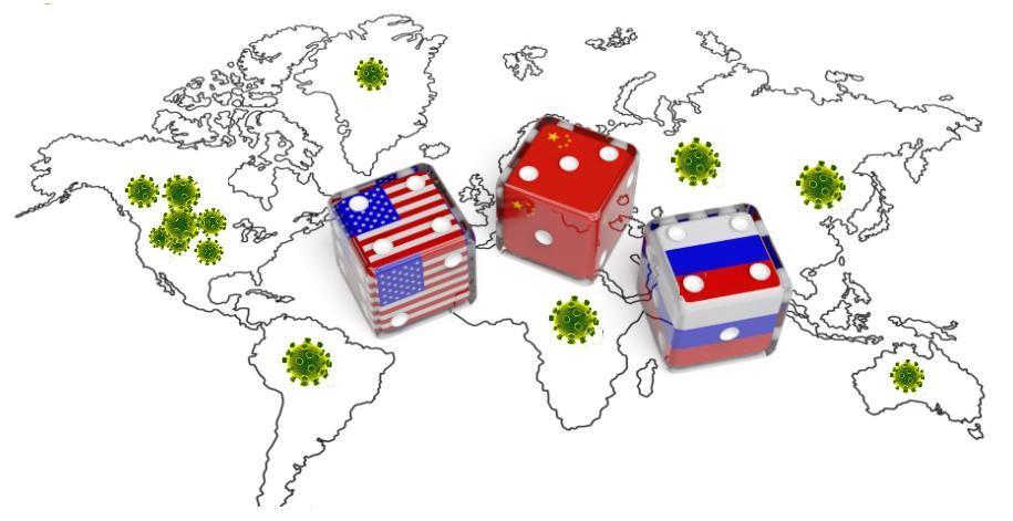 Coronavirus Geopolítica Mundial