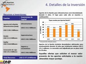 Cuadro con la información sobre recursos en inversiones proyecto ferroviario central