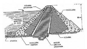 Diagrama de una presa