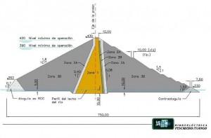 Diseño de la presa para la Represa de Ituango