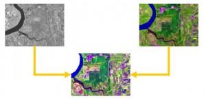 Fusión de imagenes de distinta resolución espacial