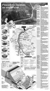 Hidroeléctrica Pescadero Ituango Cronologia