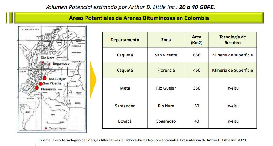 petroleo_fracking_colombia_arenas_bituminosas