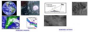 Diagramas y fotos que muestran el uso de sensores activos y pasivos